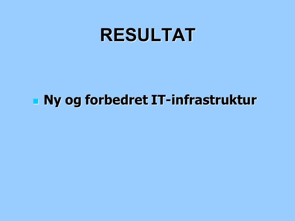 RESULTAT Ny og forbedret IT-infrastruktur Ny og forbedret IT-infrastruktur