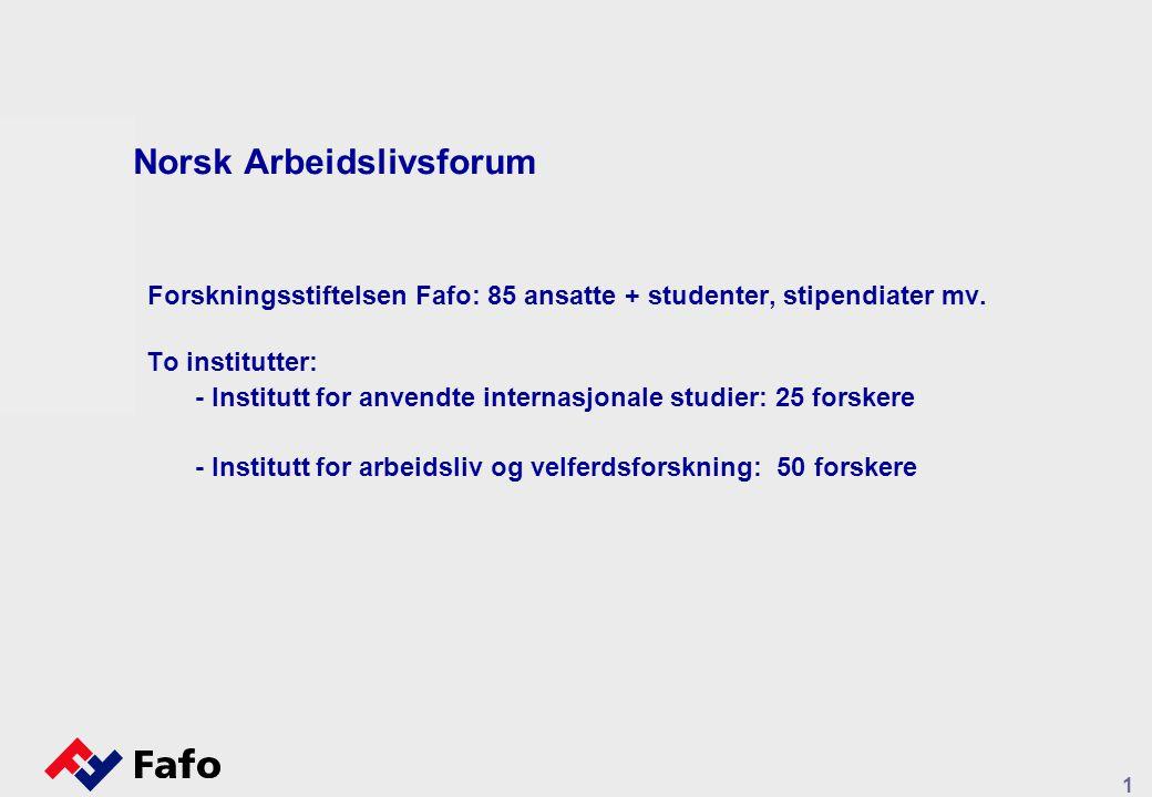 1 Norsk Arbeidslivsforum Forskningsstiftelsen Fafo: 85 ansatte + studenter, stipendiater mv.