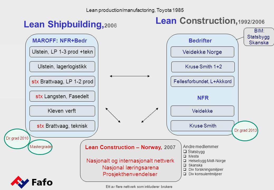 Lean Construction, 1992/2006 stx Brattvaag, LP 1-2 prod Ulstein, LP 1-3 prod +tekn Kleven verft Veidekke Norge Lean Construction – Norway, 2007 Nasjonalt og internasjonalt nettverk Nasjonal læringsarena Prosjekthenvendelser Fellesforbundet, L+Akkord MAROFF: NFR+Bedr Kruse Smith 1+2 Lean Shipbuilding, 2006 stx Langsten, Fasedelt Ulstein, lagerlogistikk stx Brattvaag, teknisk Veidekke Kruse Smith Andre medlemmer  S tatsbygg  Mesta  Helsebygg Midt-Norge  Skanska  Div forskningsmiljøer  Div konsulentmiljøer Bedrifter NFR Dr.grad 2010 Dr.grad 2013 Mastergrader Lean production/manufactoring, Toyota 1985 BIM: Statsbygg Skanska Ett av flere nettverk som inkluderer brukere