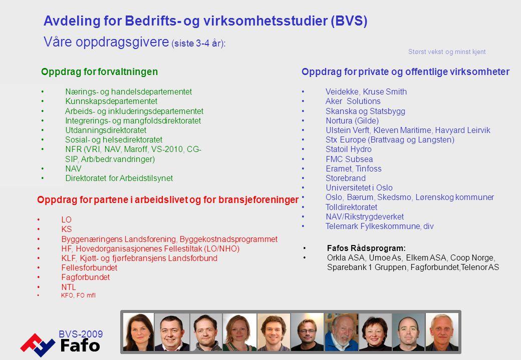 BVS-2009 Avdeling for Bedrifts- og virksomhetsstudier (BVS) Våre oppdragsgivere (siste 3-4 år): Oppdrag for forvaltningen Nærings- og handelsdepartementet Kunnskapsdepartementet Arbeids- og inkluderingsdepartementet Integrerings- og mangfoldsdirektoratet Utdanningsdirektoratet Sosial- og helsedirektoratet NFR (VRI, NAV, Maroff, VS-2010, CG- SIP, Arb/bedr.vandringer) NAV Direktoratet for Arbeidstilsynet Oppdrag for private og offentlige virksomheter Veidekke, Kruse Smith Aker Solutions Skanska og Statsbygg Nortura (Gilde) Ulstein Verft, Kleven Maritime, Havyard Leirvik Stx Europe (Brattvaag og Langsten) Statoil Hydro FMC Subsea Eramet, Tinfoss Storebrand Universitetet i Oslo Oslo, Bærum, Skedsmo, Lørenskog kommuner Tolldirektoratet NAV/Rikstrygdeverket Telemark Fylkeskommune, div Oppdrag for partene i arbeidslivet og for bransjeforeninger LO KS Byggenæringens Landsforening, Byggekostnadsprogrammet HF, Hovedorganisasjonenes Fellestiltak (LO/NHO) KLF, Kjøtt- og fjørfebransjens Landsforbund Fellesforbundet Fagforbundet NTL KFO, FO mfl Fafos Rådsprogram: Orkla ASA, Umoe As, Elkem ASA, Coop Norge, Sparebank 1 Gruppen, Fagforbundet,Telenor AS Størst vekst og minst kjent