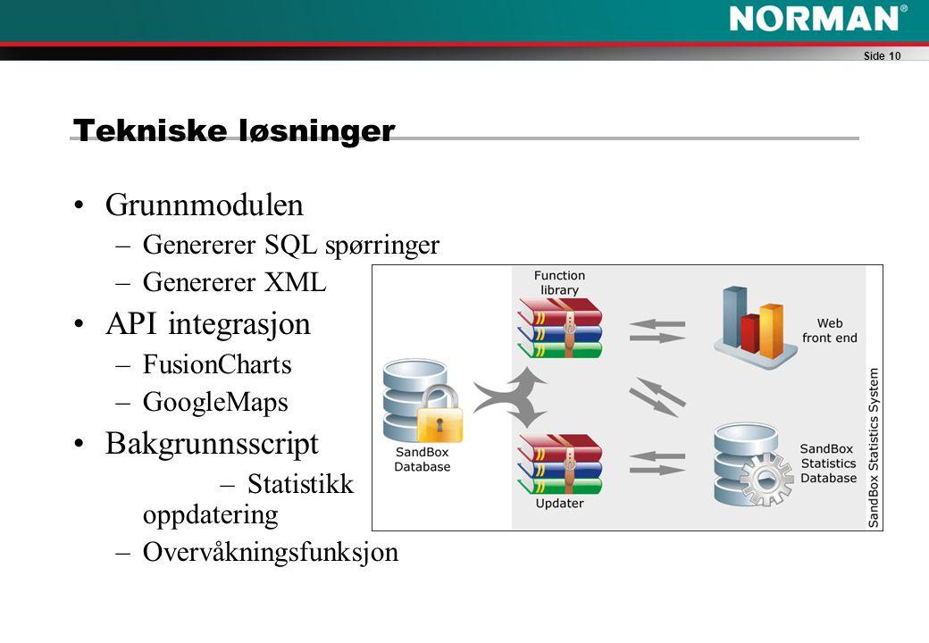 Side 10 Tekniske løsninger Grunnmodulen –Genererer SQL spørringer –Genererer XML API integrasjon –FusionCharts –GoogleMaps Bakgrunnsscript –Statistikk oppdatering –Overvåkningsfunksjon