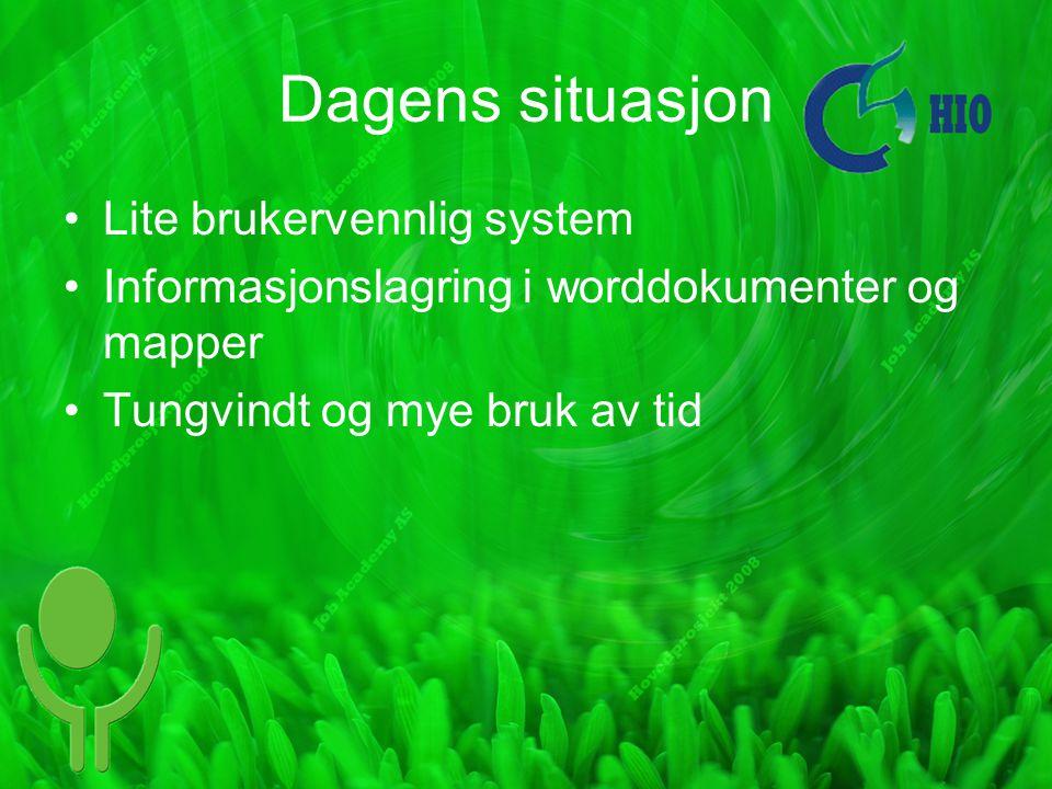 Dagens situasjon Lite brukervennlig system Informasjonslagring i worddokumenter og mapper Tungvindt og mye bruk av tid