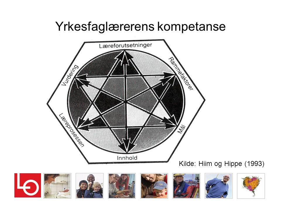 Yrkesfaglærerens kompetanse Kilde: Hiim og Hippe (1993)