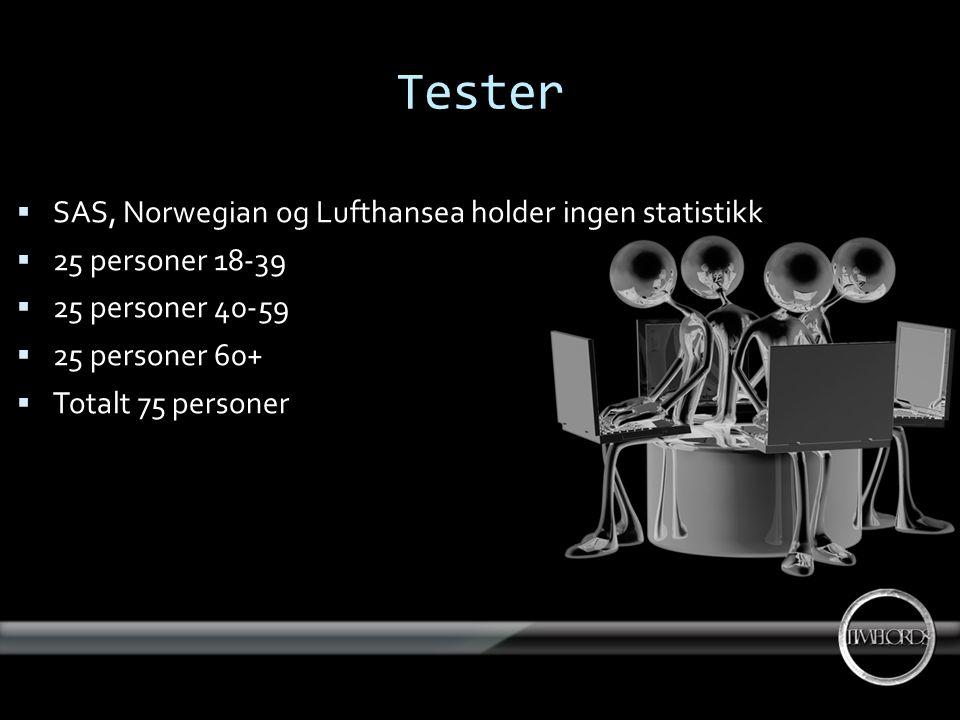 Tester  SAS, Norwegian og Lufthansea holder ingen statistikk  25 personer 18-39  25 personer 40-59  25 personer 60+  Totalt 75 personer