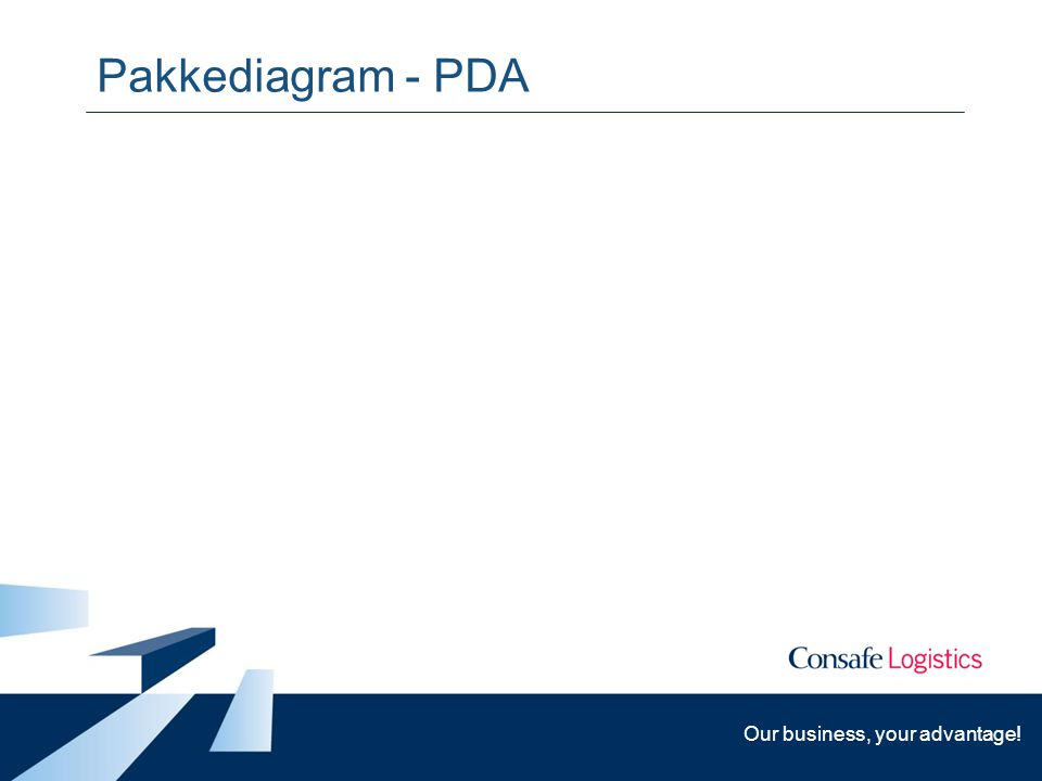 Our business, your advantage! Pakkediagram - PDA