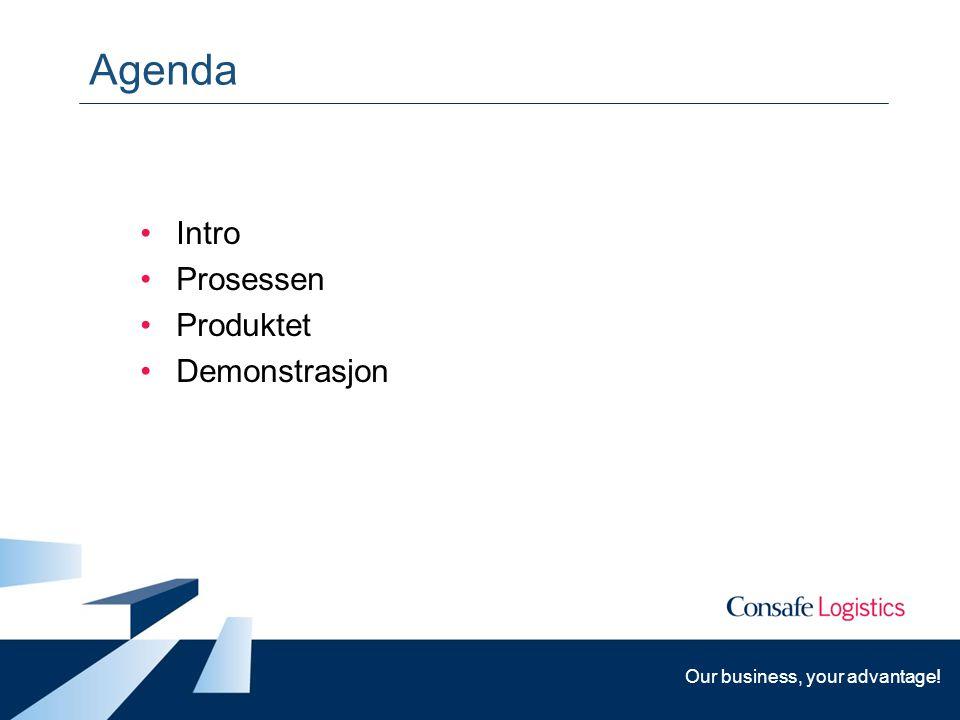 Our business, your advantage! Produktet