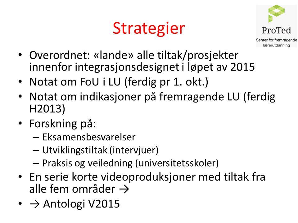 Strategier Overordnet: «lande» alle tiltak/prosjekter innenfor integrasjonsdesignet i løpet av 2015 Notat om FoU i LU (ferdig pr 1.
