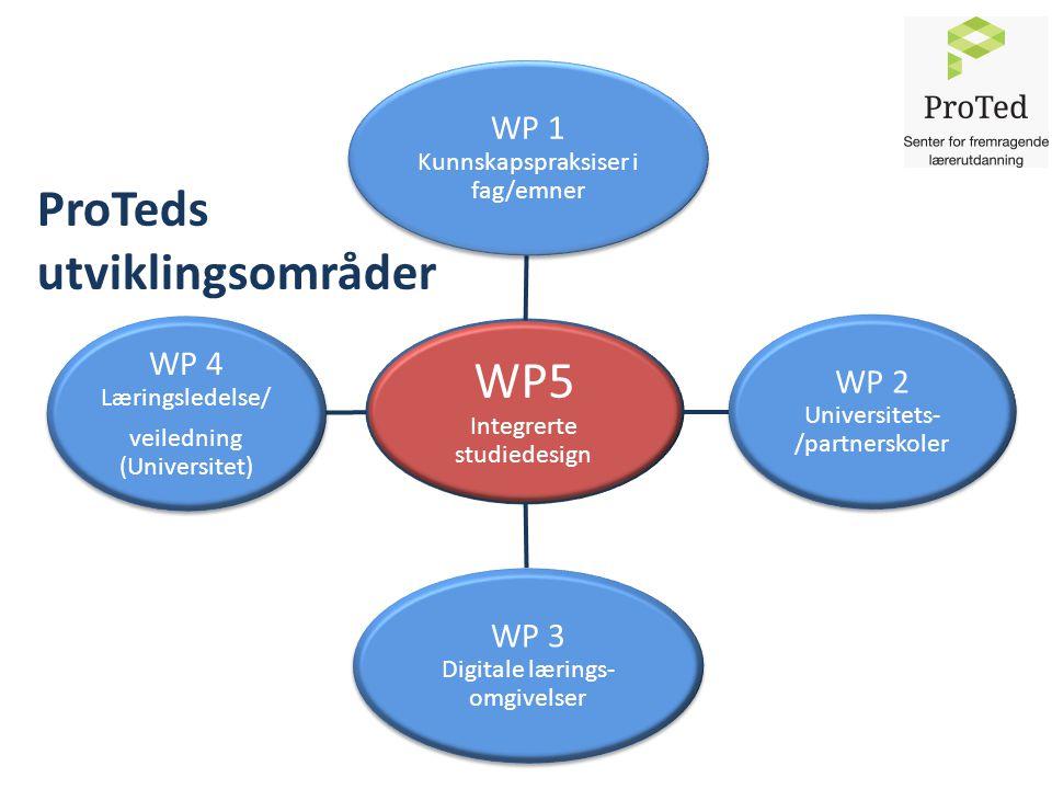 WP5 Integrerte studiedesign WP 1 Kunnskapspraksiser i fag/emner WP 2 Universitets- /partnerskoler WP 3 Digitale lærings- omgivelser WP 4 Læringsledelse/ veiledning (Universitet) ProTeds utviklingsområder