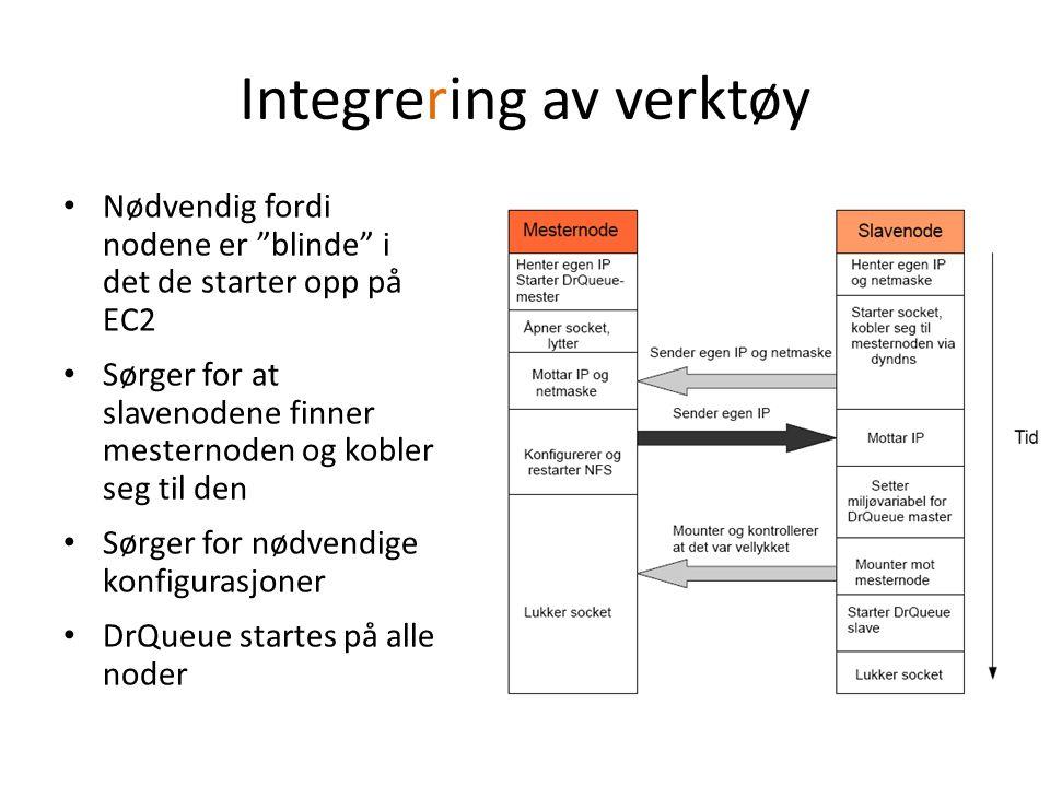 Integrering av verktøy Nødvendig fordi nodene er blinde i det de starter opp på EC2 Sørger for at slavenodene finner mesternoden og kobler seg til den Sørger for nødvendige konfigurasjoner DrQueue startes på alle noder
