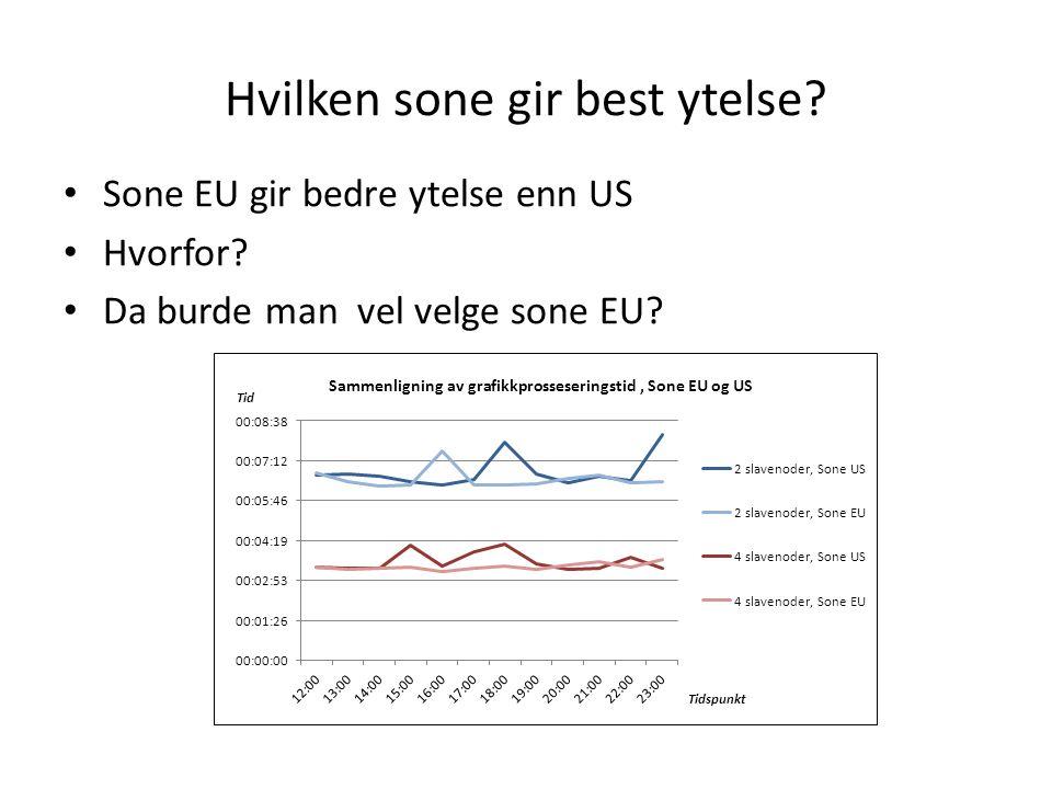 Hvilken sone gir best ytelse. Sone EU gir bedre ytelse enn US Hvorfor.
