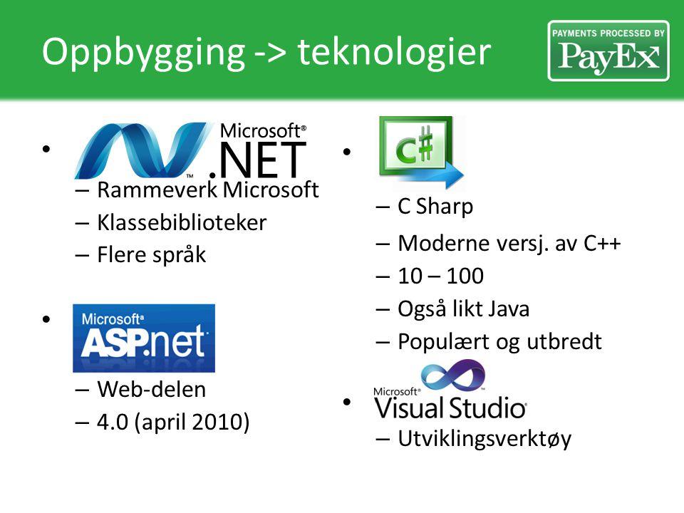 Oppbygging -> teknologier – Rammeverk Microsoft – Klassebiblioteker – Flere språk – Web-delen – 4.0 (april 2010) – C Sharp – Moderne versj. av C++ – 1