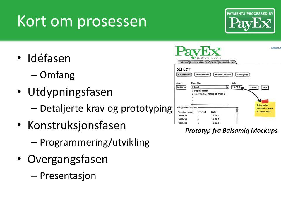 Kort om prosessen Idéfasen – Omfang Utdypningsfasen – Detaljerte krav og prototyping Konstruksjonsfasen – Programmering/utvikling Overgangsfasen – Presentasjon Prototyp fra Balsamiq Mockups