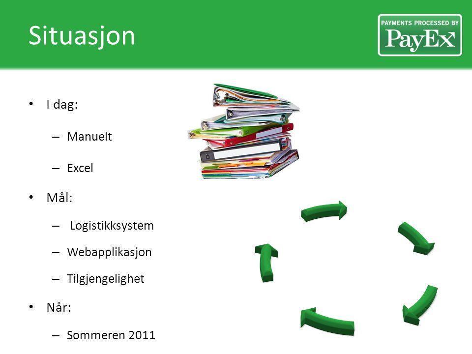 Situasjon I dag: – Manuelt – Excel Mål: – Logistikksystem – Webapplikasjon – Tilgjengelighet Når: – Sommeren 2011