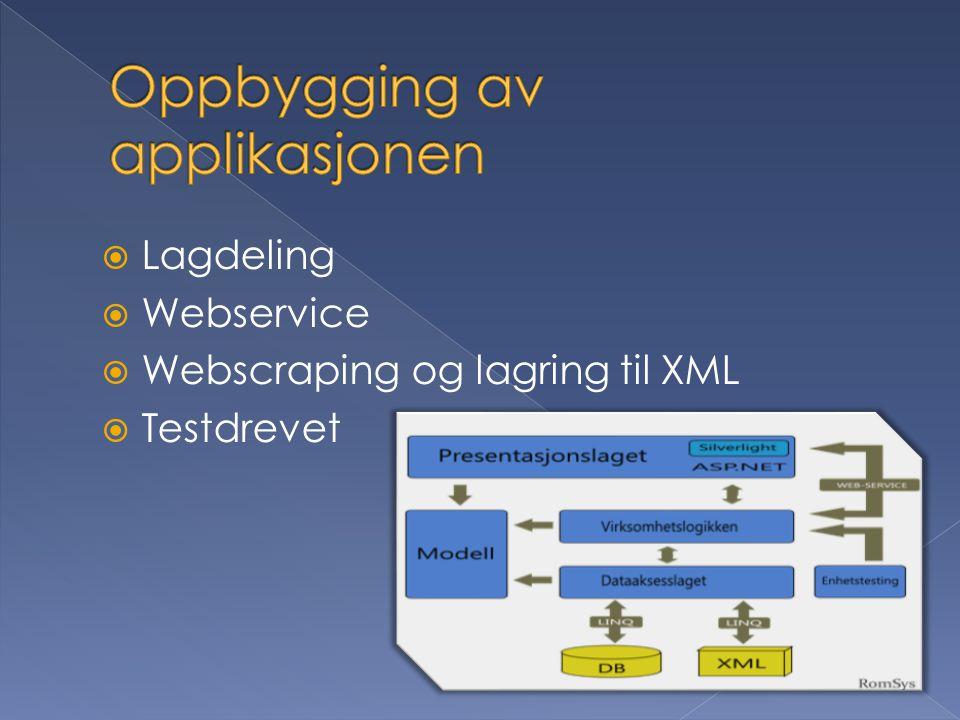 Lagdeling  Webservice  Webscraping og lagring til XML  Testdrevet