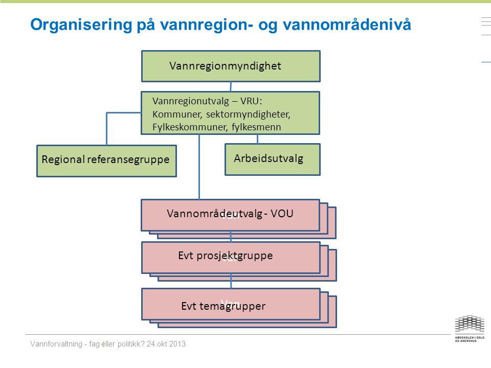 Organisering på vannregion- og vannområdenivå Vannforvaltning - fag eller politikk.