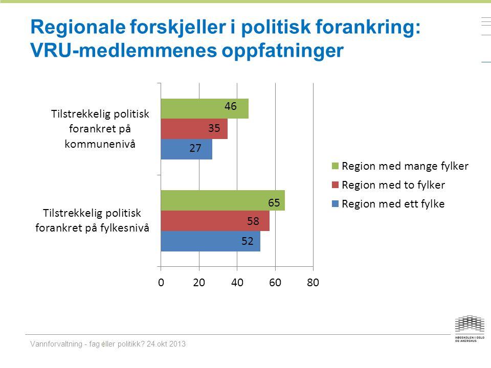 Regionale forskjeller i politisk forankring: VRU-medlemmenes oppfatninger Vannforvaltning - fag eller politikk? 24.okt 2013 46 35 27 58