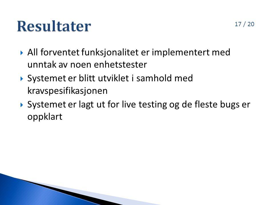 17 / 20  All forventet funksjonalitet er implementert med unntak av noen enhetstester  Systemet er blitt utviklet i samhold med kravspesifikasjonen  Systemet er lagt ut for live testing og de fleste bugs er oppklart