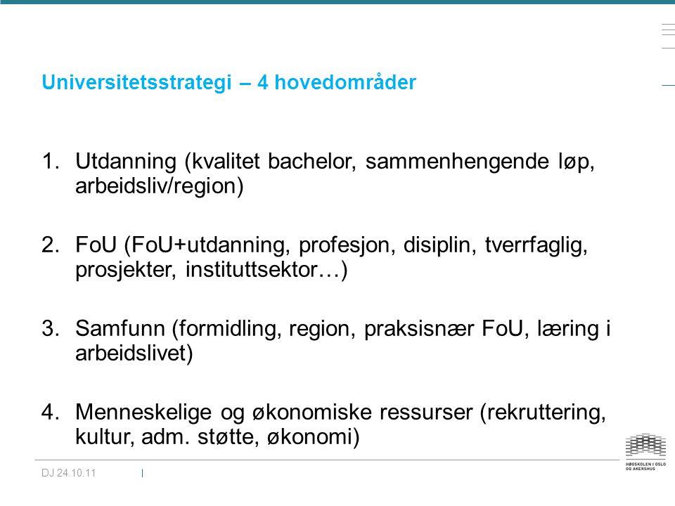 Universitetsstrategi – 4 hovedområder 1.Utdanning (kvalitet bachelor, sammenhengende løp, arbeidsliv/region) 2.FoU (FoU+utdanning, profesjon, disiplin