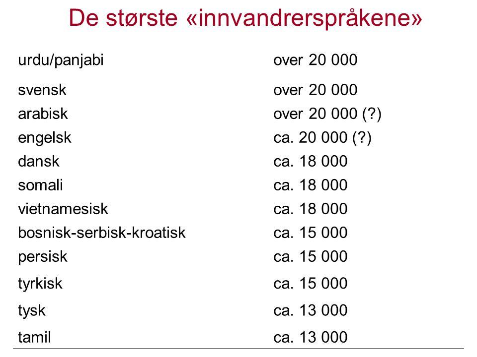 De største «innvandrerspråkene» urdu/panjabiover 20 000 svenskover 20 000 arabiskover 20 000 (?) engelskca.