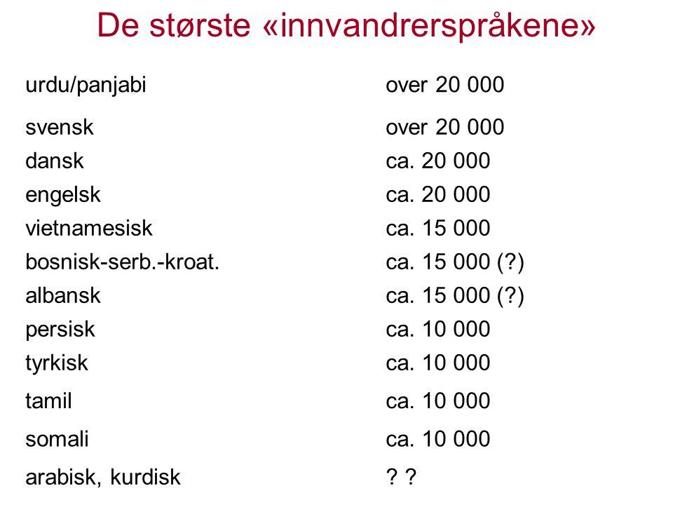 De største «innvandrerspråkene» urdu/panjabiover 20 000 svenskover 20 000 danskca. 20 000 engelskca. 20 000 vietnamesiskca. 15 000 bosnisk-serb.-kroat