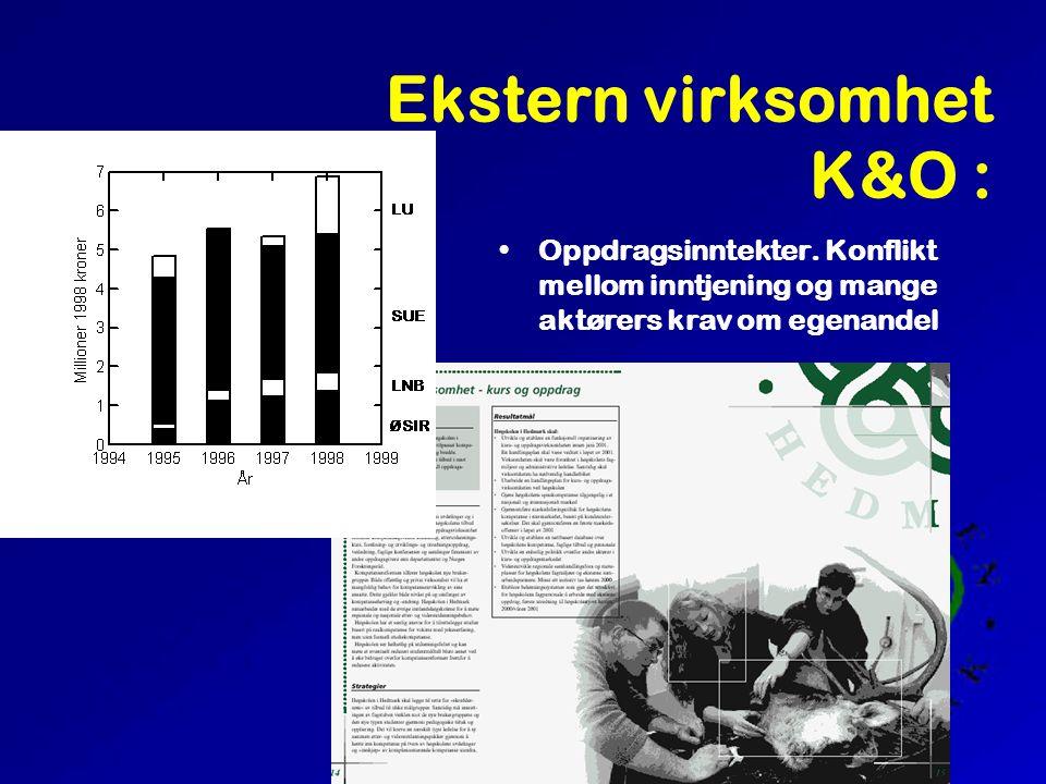 Ekstern virksomhet K&O EVU-reformen.