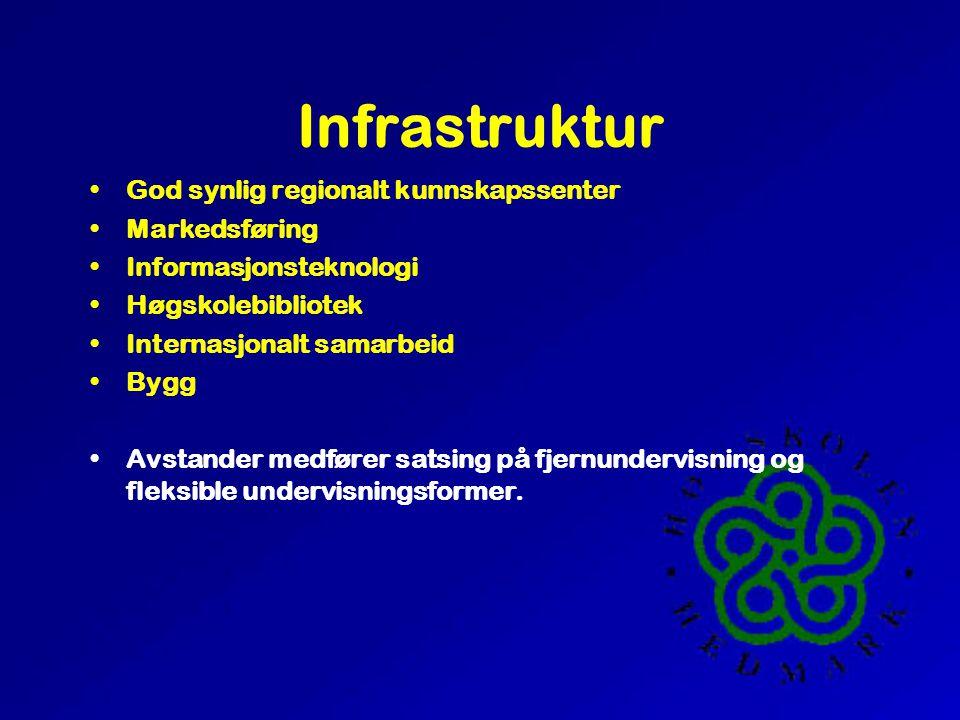 Infrastruktur: 6 studiesteder