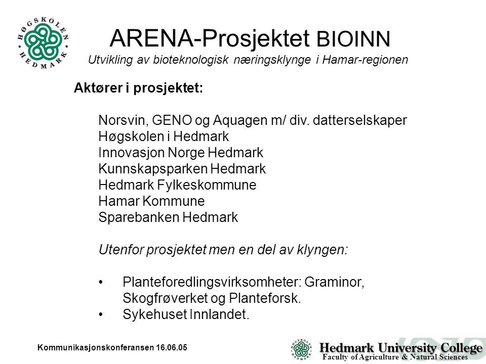 Kommunikasjonskonferansen 16.06.05 ARENA-Prosjektet BIOINN Utvikling av bioteknologisk næringsklynge i Hamar-regionen Aktører i prosjektet: Norsvin, GENO og Aquagen m/ div.