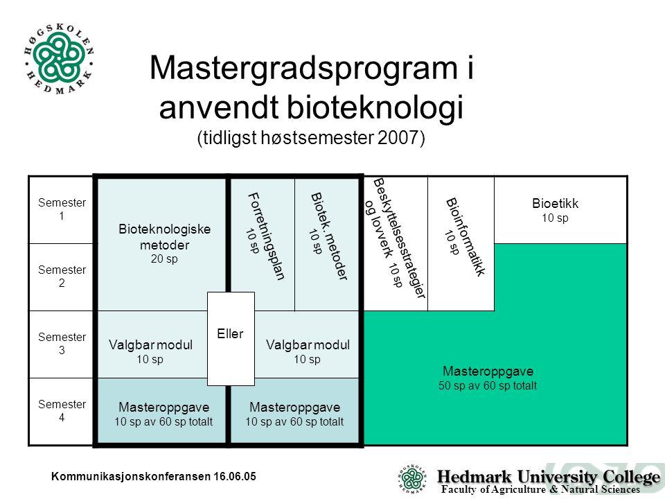Kommunikasjonskonferansen 16.06.05 Biobanken AS har uttrykt et ønske om å bruke høgskolens naturfaglig kompetanse innen: bioteknologi vilt- og fiskeøkologi utmarks- og miljøforvaltning skog- og jordbruk Her trengs det en kartlegging av biobankens bruksområder i et fylke med mange naturressurser.