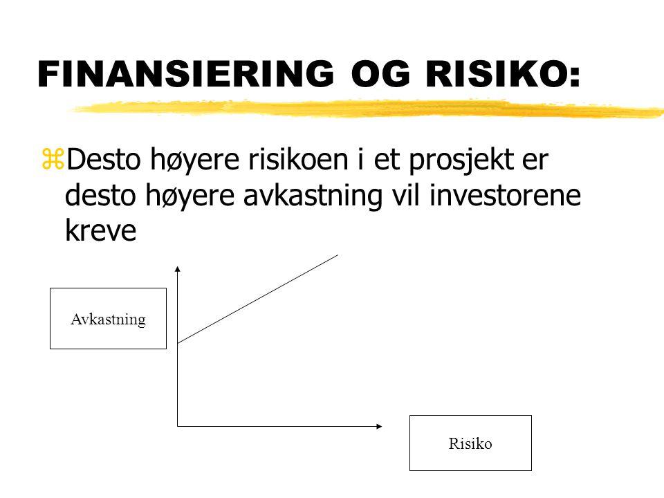 FINANSIERING OG RISIKO: zDesto høyere risikoen i et prosjekt er desto høyere avkastning vil investorene kreve Avkastning Risiko