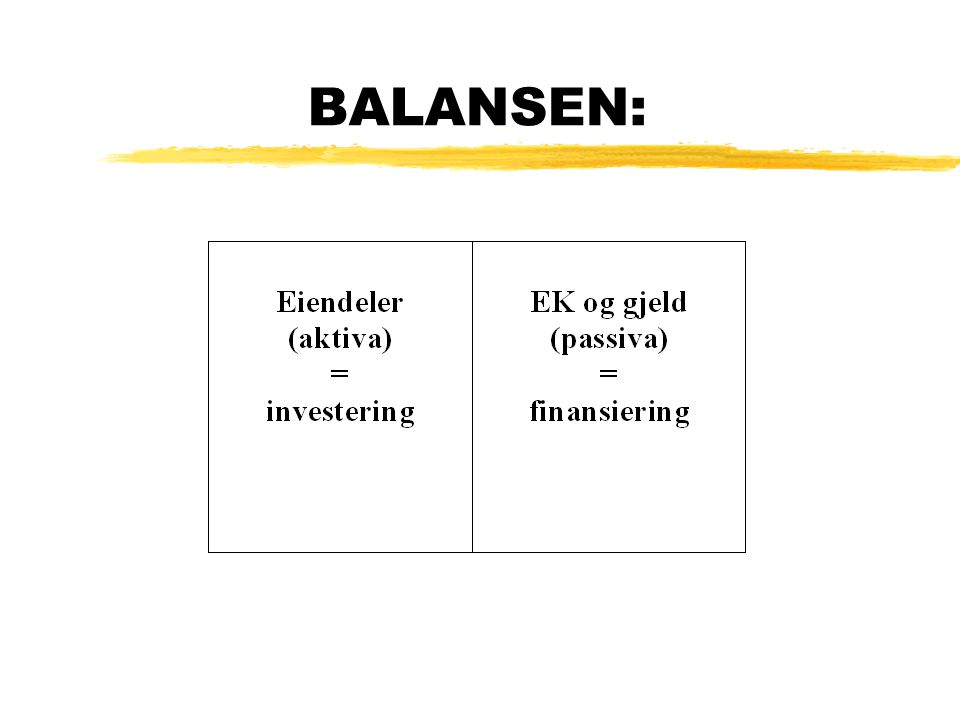 FINANSIERING OG LIKVIDITET: zEt eksempel: yInvestering i lastebil kr 1 000 000 yLåner 100 %, annuitetslån over 5 år, 9 % p.a.