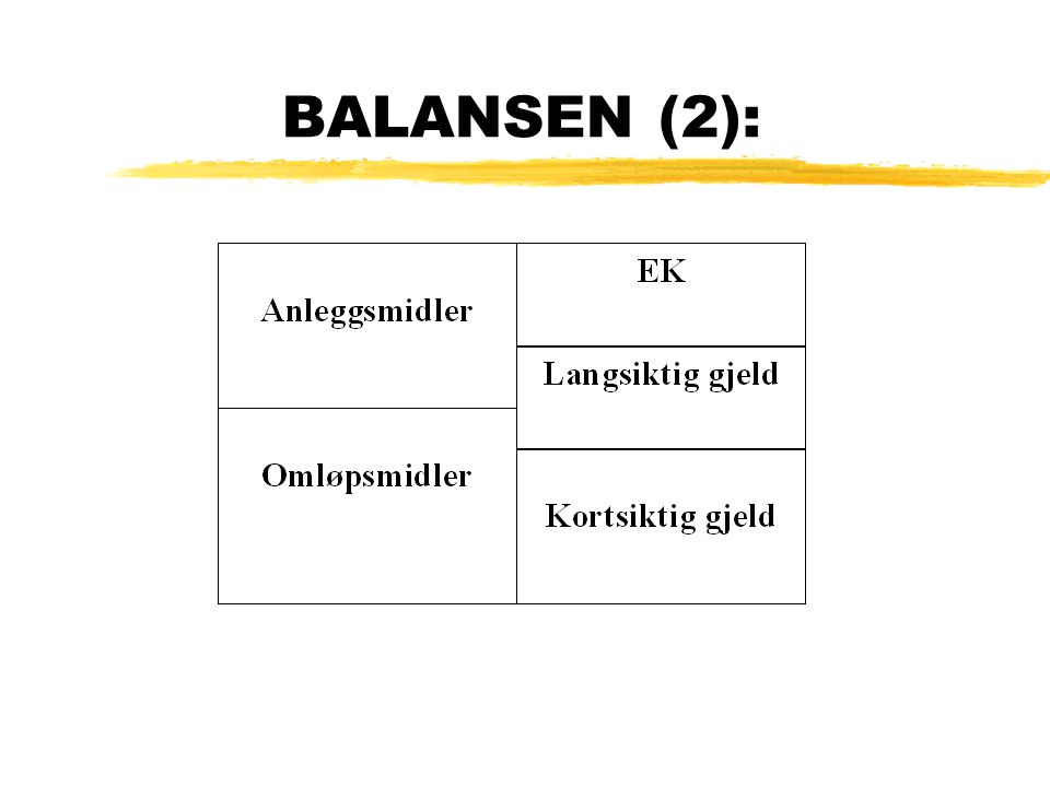 BALANSEN (3): Diskusjon 1 zHva mener vi med arbeidskapital .
