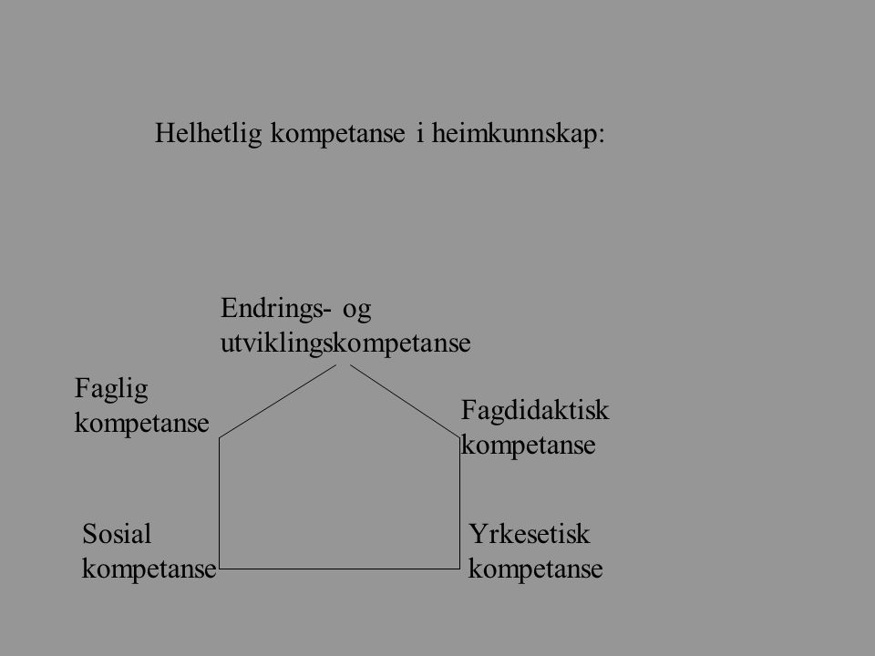 Helhetlig kompetanse i heimkunnskap: Faglig kompetanse Sosial kompetanse Fagdidaktisk kompetanse Yrkesetisk kompetanse Endrings- og utviklingskompetanse