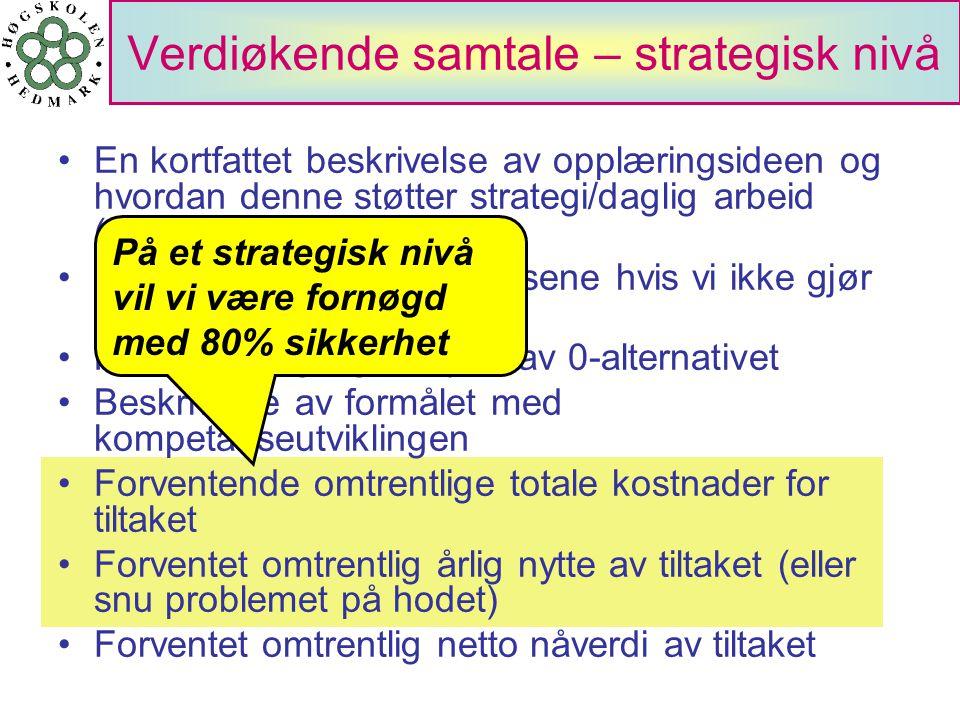 Verdiøkende samtale – strategisk nivå En kortfattet beskrivelse av opplæringsideen og hvordan denne støtter strategi/daglig arbeid (strategisk/operati
