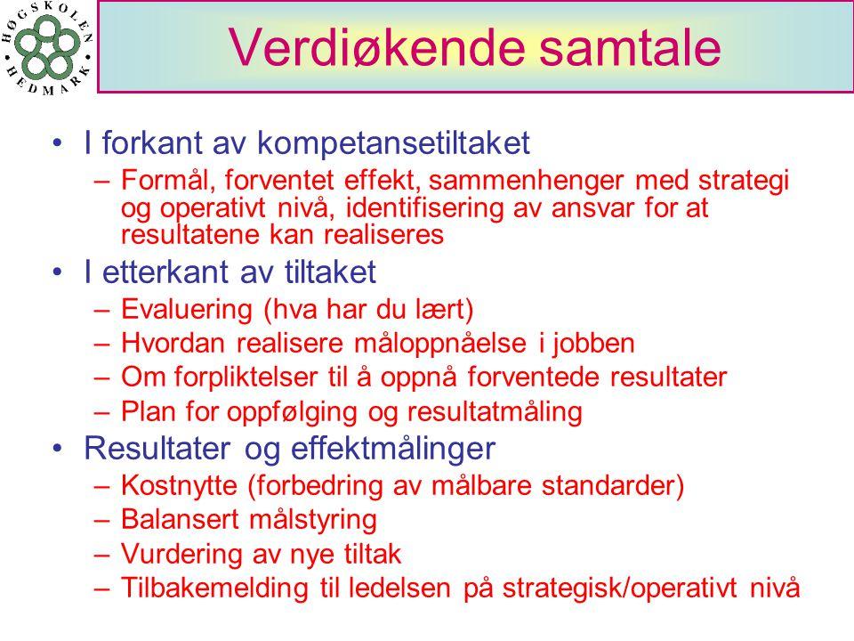 Verdiøkende samtale I forkant av kompetansetiltaket –Formål, forventet effekt, sammenhenger med strategi og operativt nivå, identifisering av ansvar f