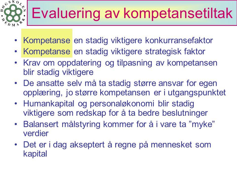 Evaluering av kompetansetiltak Kompetanse en stadig viktigere konkurransefaktor Kompetanse en stadig viktigere strategisk faktor Krav om oppdatering o