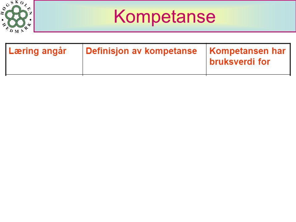 Handlingskompetanse Fag- kompetanse Lærings- kompetanse Sosial- kompetanse Metode- kompetanse Handlingskompetanse Personaløkonomi Nyttekostnadsteori