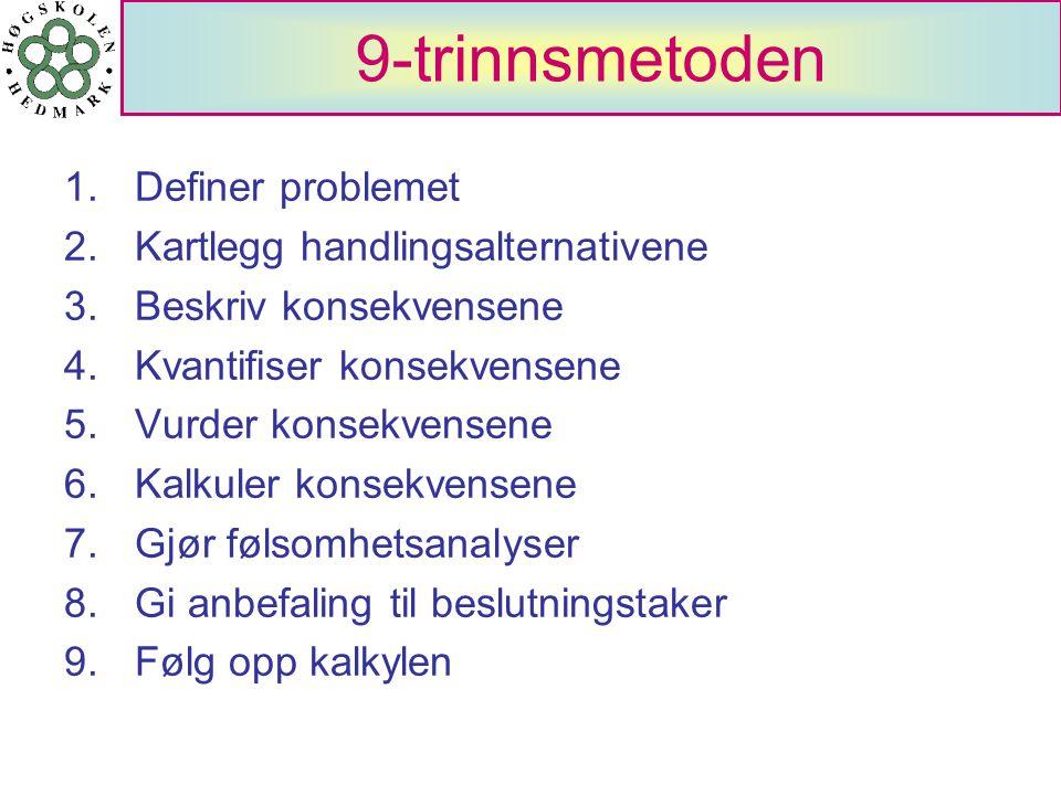 9-trinnsmetoden 1.Definer problemet 2.Kartlegg handlingsalternativene 3.Beskriv konsekvensene 4.Kvantifiser konsekvensene 5.Vurder konsekvensene 6.Kal
