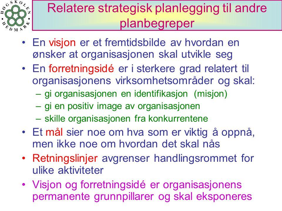 Relatere strategisk planlegging til andre planbegreper En visjon er et fremtidsbilde av hvordan en ønsker at organisasjonen skal utvikle seg En forret