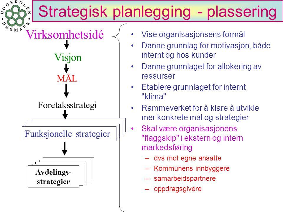 Strategisk planlegging - plassering Vise organisasjonsens formål Danne grunnlag for motivasjon, både internt og hos kunder Danne grunnlaget for alloke