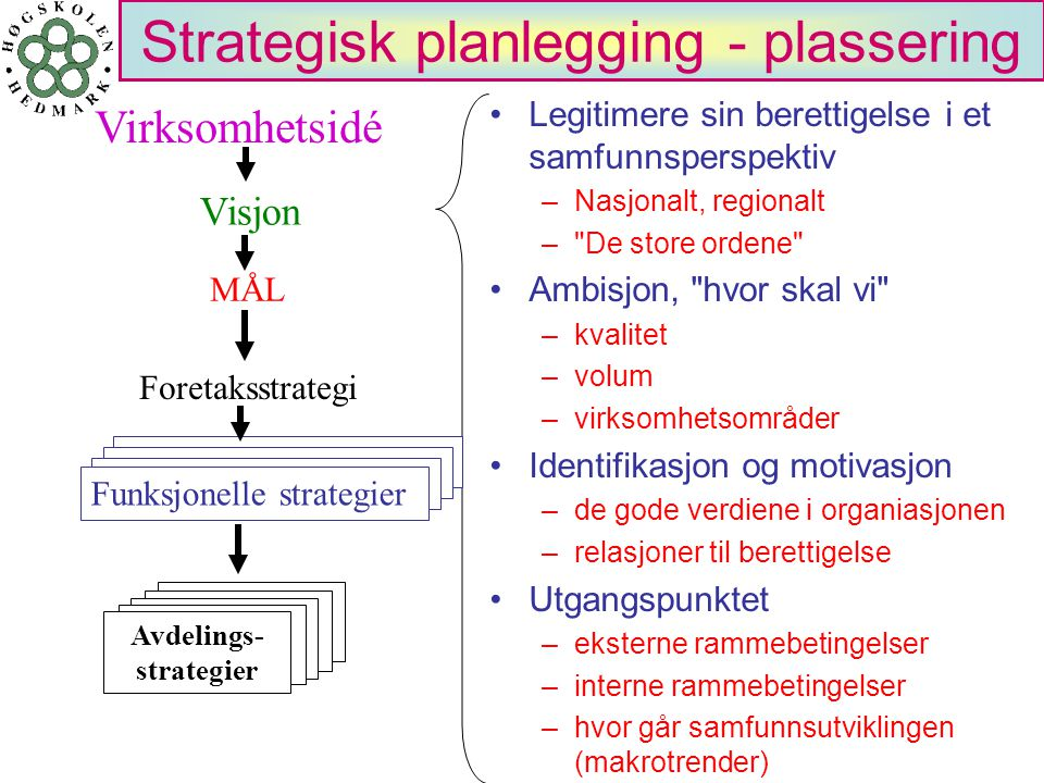 Strategisk planlegging - plassering Legitimere sin berettigelse i et samfunnsperspektiv –Nasjonalt, regionalt –