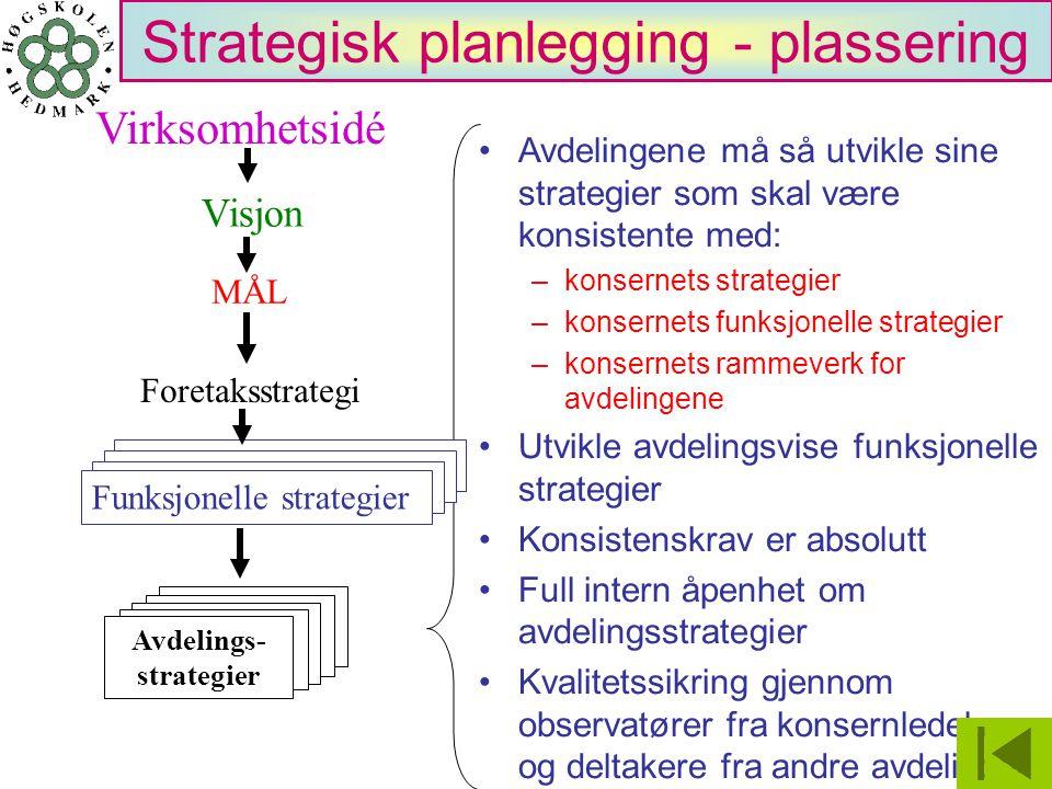 Strategisk planlegging - plassering Avdelingene må så utvikle sine strategier som skal være konsistente med: –konsernets strategier –konsernets funksj