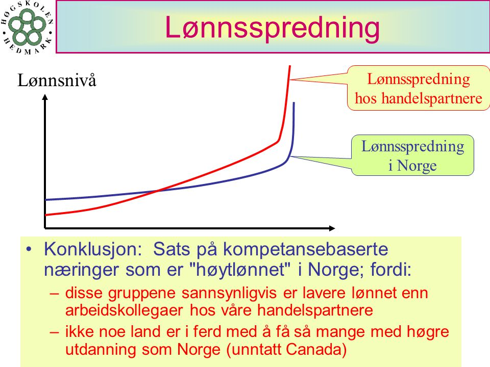 Lønnsspredning Lønnsnivå Ansvar, utdanning, verdiskapning Lønnsspredning i Norge Lønnsspredning hos handelspartnere Konklusjon: Sats på kompetansebase