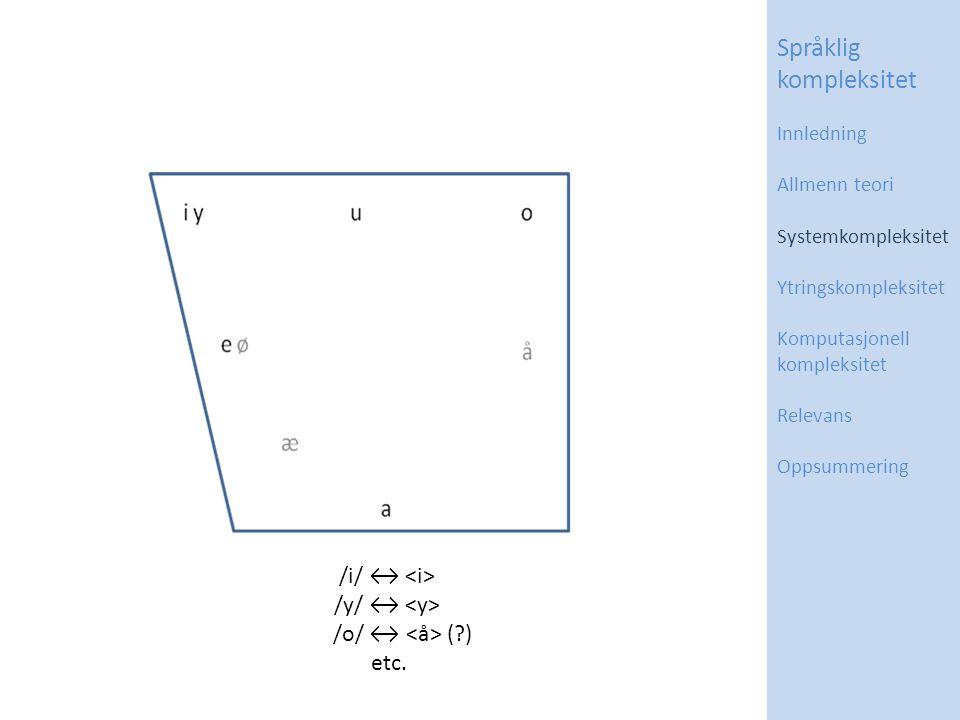 /i/ ↔ (?) /y/ ↔ (?) /o/ ↔ (?) etc. (?) Språklig kompleksitet Innledning Allmenn teori Systemkompleksitet Ytringskompleksitet Komputasjonell kompleksit