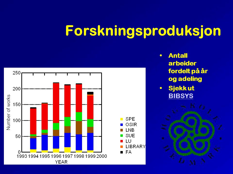 Engasjementer BioInn Smb Kompetanse UNISKA Interreg (EØS avhengig)Interreg Åkershagen Innlandshøgskolen Statens utdaningskontor sykehusene