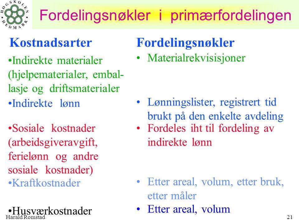 Harald Romstad21 Materialrekvisisjoner Fordelingsnøkler i primærfordelingen Kostnadsarter Indirekte materialer (hjelpematerialer, embal- lasje og drif
