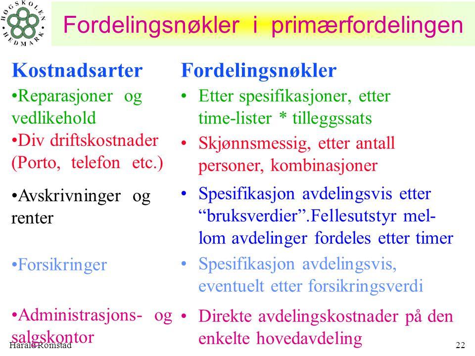 Harald Romstad22 Etter spesifikasjoner, etter time-lister * tilleggssats Fordelingsnøkler i primærfordelingen Kostnadsarter Reparasjoner og vedlikehol