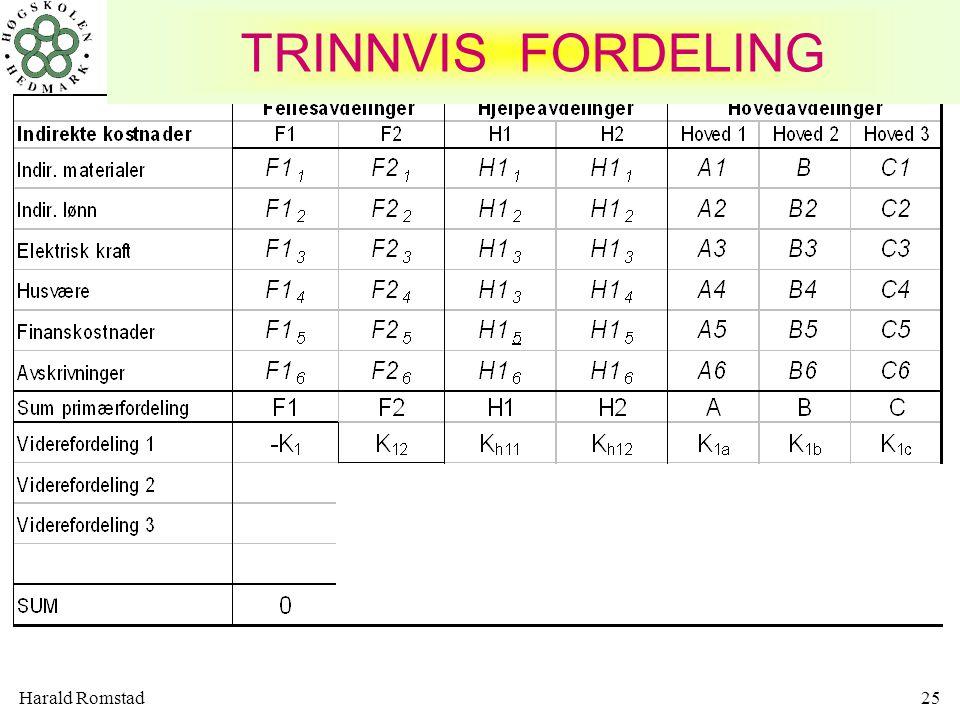 Harald Romstad25 TRINNVIS FORDELING