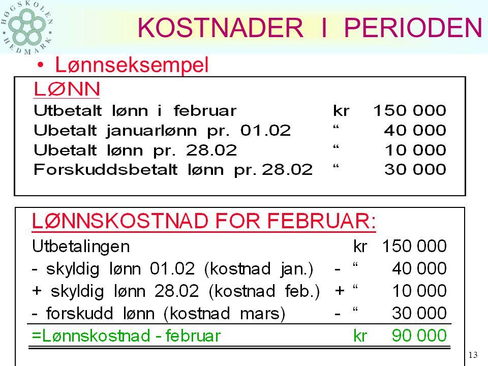 Harald Romstad ØSIR 12 KOSTNADER I PERIODEN =periodens utgifter +beholdninger og forskuddsbetalte utgifter ved periodens begynnelse -ubetalte utgifter ved begynnelsen av perioden -beholdninger og forskuddsbetalte utgifter ved slutten av perioden +ubetalte utgifter ved slutten av perioden Eksempel