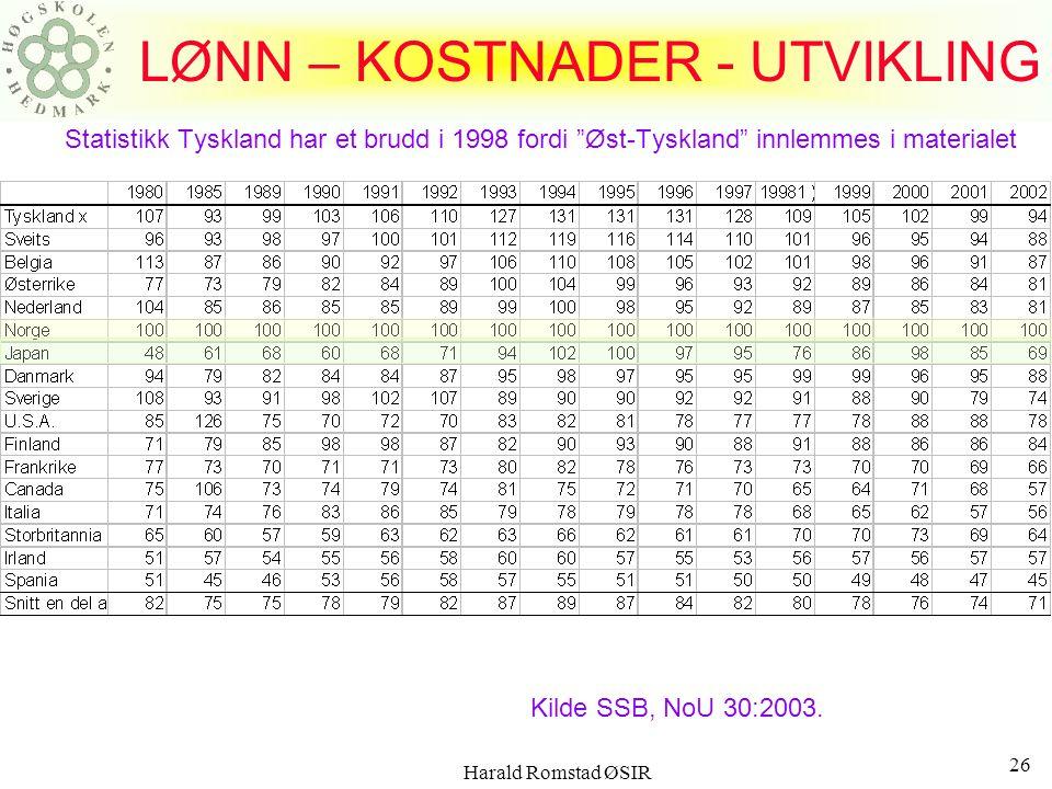 Harald Romstad ØSIR 25 Er vi villig til å betale for dette? Et regnestykke til ettertanke med Den ansatte koster –bruttolønn eks. feriepengerkr 100 –F