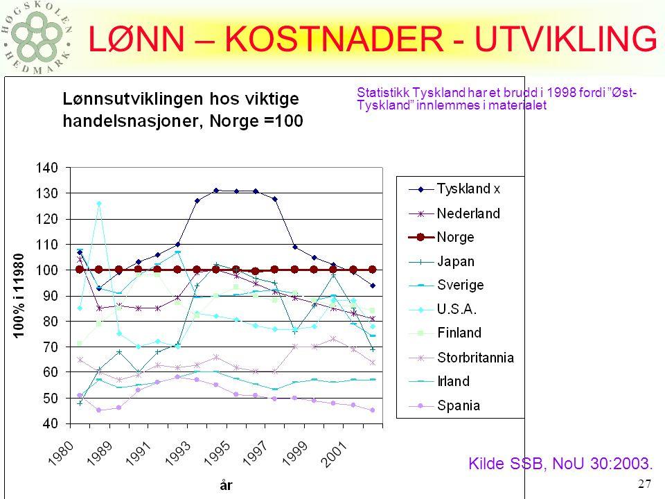"""Harald Romstad ØSIR 26 LØNN – KOSTNADER - UTVIKLING Statistikk Tyskland har et brudd i 1998 fordi """"Øst-Tyskland"""" innlemmes i materialet Kilde SSB, NoU"""